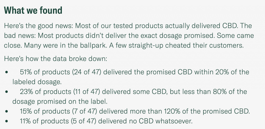 What this study found for CBD truth to advertising